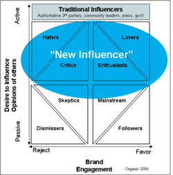 New_influencer_3